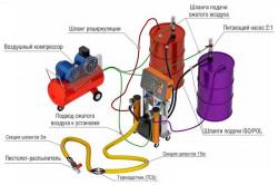 Схема установки для напыления