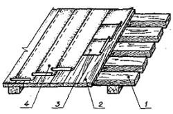 Схема выполнения двухслойного покрытия деревянной крыши рубероидом