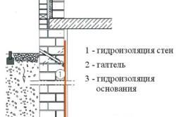Схема гидроизоляции стен и пола