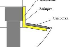 Схема утепления столбчатого фундамента пенопластом.