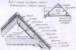 Схема монтажа теплоизоляции