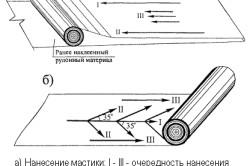 Схема наклеиваемой гидроизоляции
