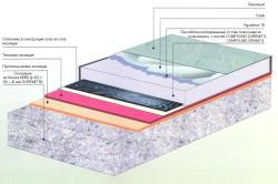 Схема укладки теплоизоляции на бетонный пол