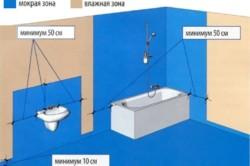 Зоны ванной комнаты, нуждающиеся в изоляции