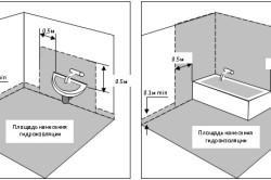 Рекомендуемая высота гидроизоляции от уровня пола