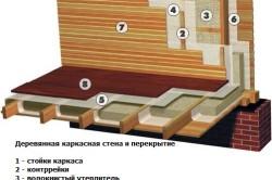 Схема пароизоляции деревянной стены