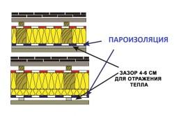 Схема расположения пароизоляции.