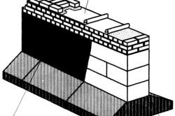 Схема комбинированной гидроизоляции ФБС