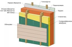 Схема пароизоляции стен дома