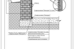 Гидроизоляция по кирпичной стене (изнутри)