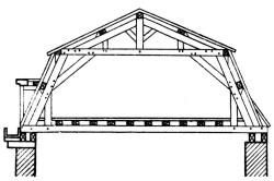 Конструкция стропильной системы классического варианта мансарды