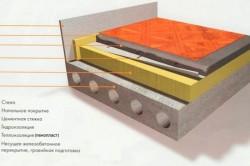 Утепление пола первого этажа пенопластом
