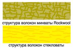 Структура минеральной ваты Rockwool в сравнении с обычной минеральной ватой