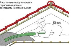 Схема утепления крыши минеральной ватой под конек