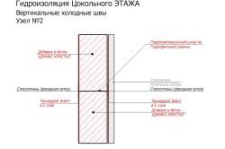 Гидроизоляция стен из бетона и кирпича