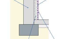 Схема внутреннего утепления стен подвала