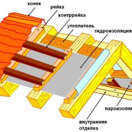 Квадратный на метр клея плиточного пола расход