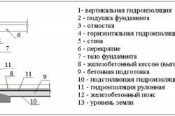 25 мерлен плиточный кг цена клей гранит леруа