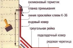 Схема гидроизоляции дымохода
