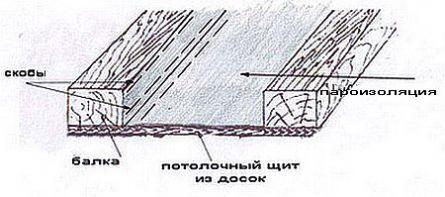 Из мягкой какой быть угол наклона должен кровли крыши