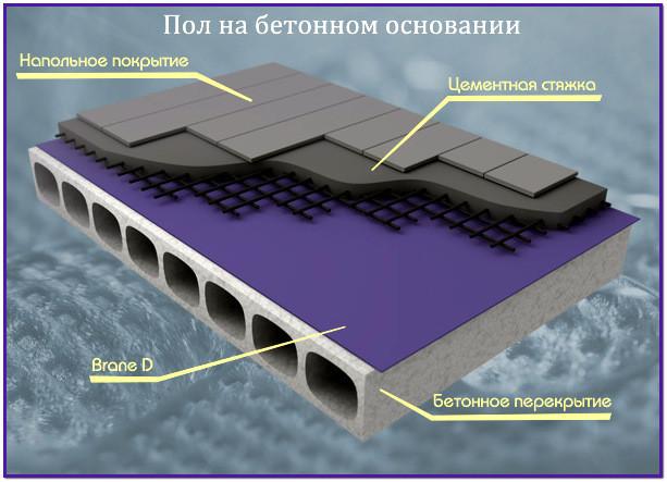 Трубопроводов и тепловая оборудования теплоизоляция