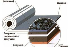 Состав рулонной гидроизоляции