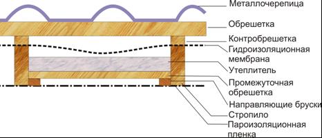 Круз шумоизоляция полностью шевроле