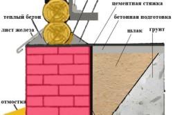 Схема утепления фундамента деревянного дома