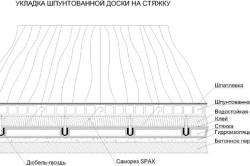 Схема укладки досок на бетонную стяжку