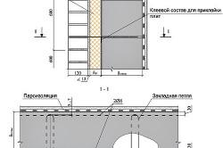 Схема утепления стен из газобетона