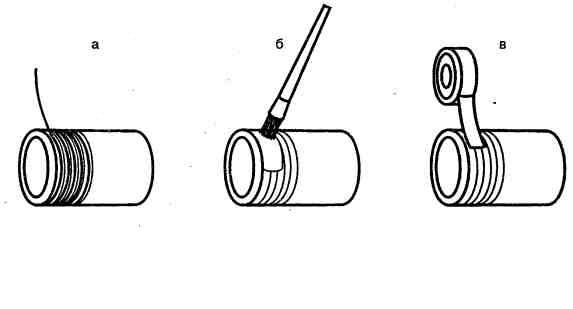 Как называется белая лента для сантехники