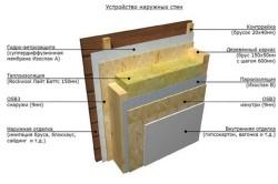 Устройство пароизоляции наружной стены с помощью материала Изоспан