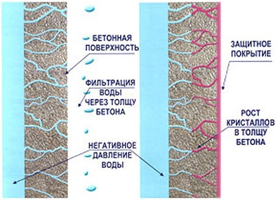 Ламинат 10 пола мм шумоизоляция под