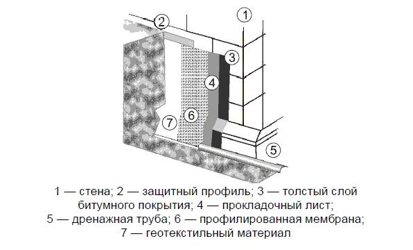 Промышленная теплоизоляция котлов