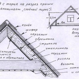 Крепс клей характеристики плиточный