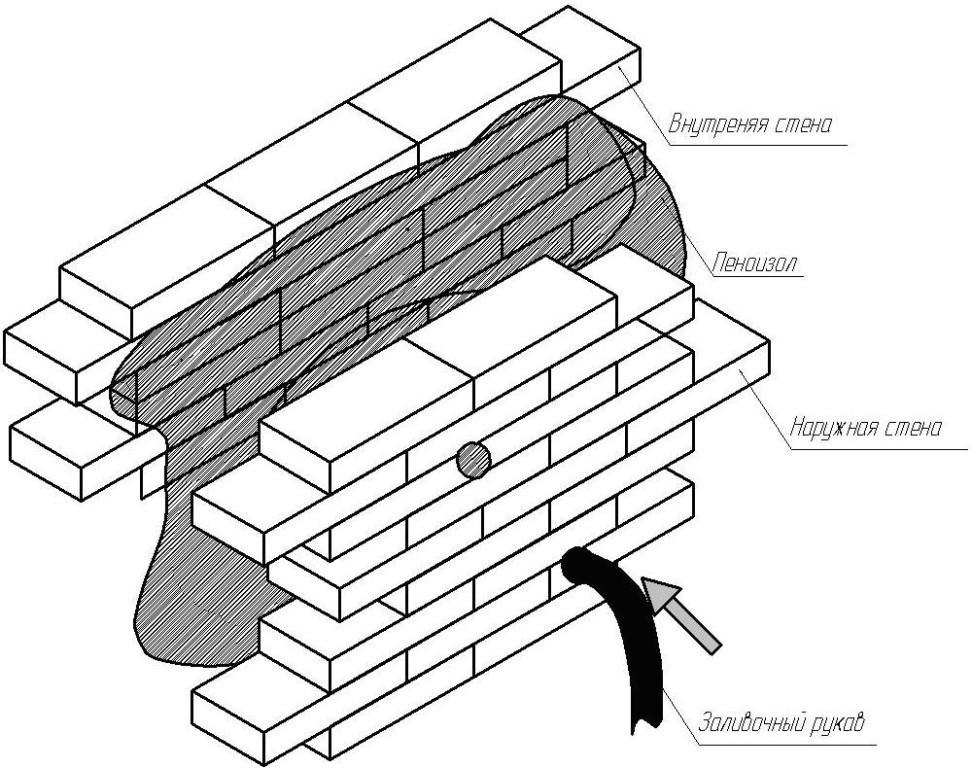 Теплоизоляция магнофлекс фольгированная