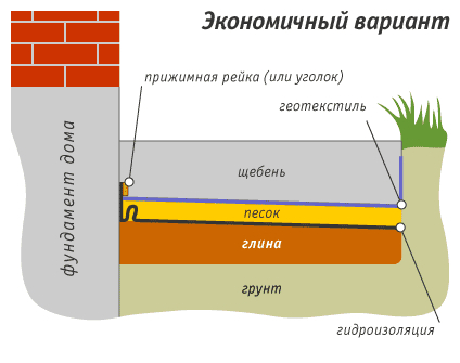 Теплоизоляция стыков цена