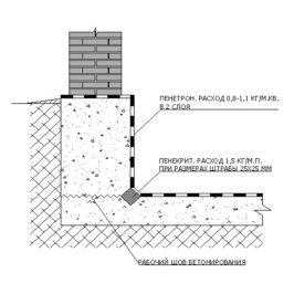 Расход плиточного клея на 1м2 для плитки